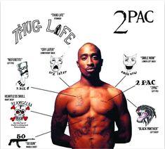 Arte Do Hip Hop, Hip Hop Art, Asap Rocky Tattoos, Tupac Shakur Thug Life, Tupac Thug Life Tattoo, 2pac Tattoos, Tattos, Chicano Tattoos, Ghetto Tattoos