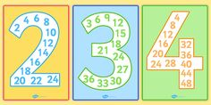 Number Multiples Display Individual Posters