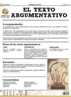 Infografía: el texto argumentativo  Os dejo también una completísima y muy buena presentación deHéctor Campo Nogués. Como veréis, la presentación incluye en la página 14 una tarea final: la ...