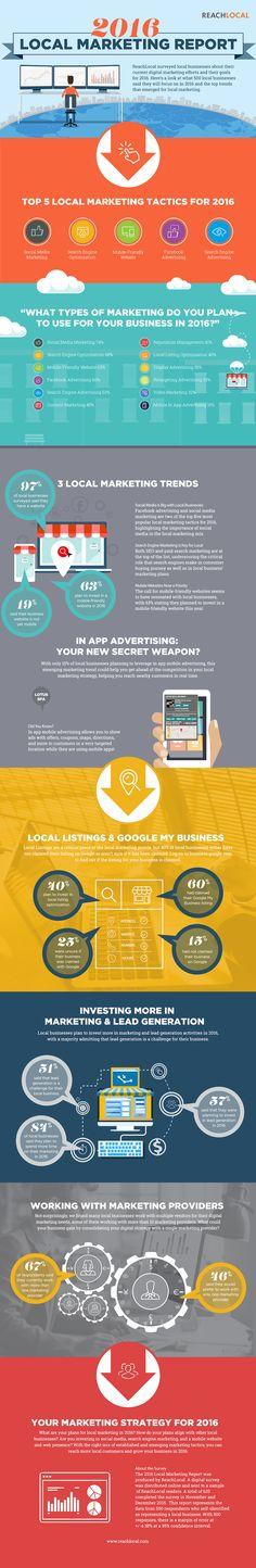 2016 Local Marketing Report ReachLocal