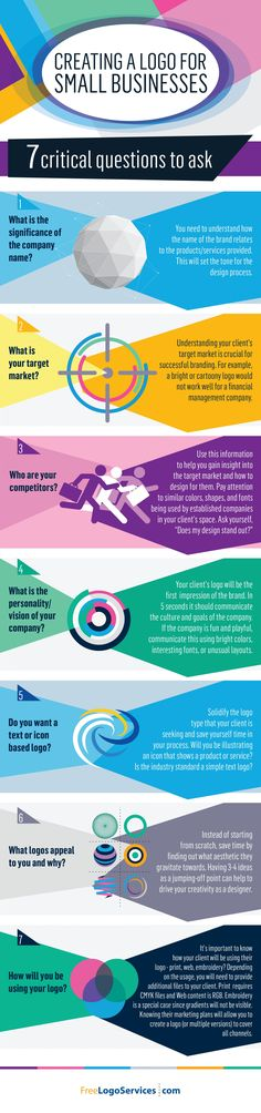 Creating a Logo for Your Small Business: 7 Critical Questions to Ask Infographic
