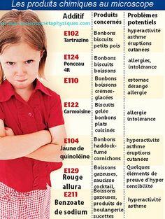 Hyperactivité : A cause des dizaines d'additifs alimentaires, les enfants ont de graves problèmes physiques et émotionnels� (par exemple l' hyperactivité )�