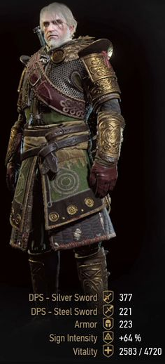 witcher3-skelligearmor-set