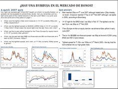 ¿ Hay burbuja en el mercado de bonos ? ¿ está a punto de estallar ?