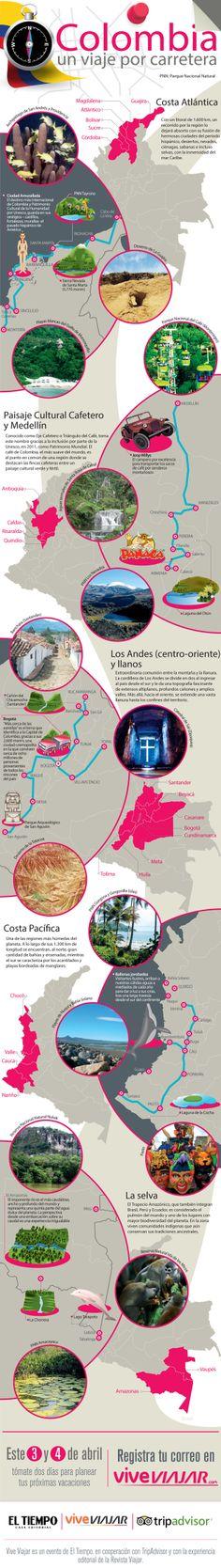 Por las rutas de Colombia