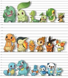 My generation will always be Charmander, Squirtle, Bulbasaur and Pikachu :) Pokemon Mew, Pokemon Fusion, Gijinka Pokemon, Pokemon Fan Art, Pokemon X And Y, Pikachu Mignon, Pokemon Original, Pokemon Starters, Bulbasaur