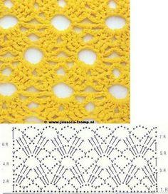 Puntos Crochet circular