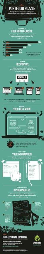 Emerge, Engage \ Get Hired! Digital Resume Builder Pinterest - digital producer sample resume