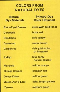 natural dyes.