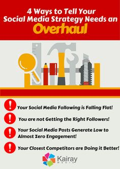 Is your social media strategy still working? Watch out for these signs:  http://www.kairaymedia.com/blog/4-ways-social-media-strategy-overhaul/