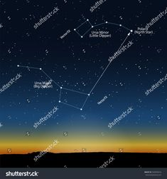 Evening starry sky with the constellation of Ursa Major and Ursa Minor and the North Star. Vector illustration. Poster explains the finding of Polaris.
