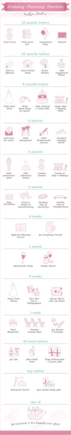 A wedding planning timeline | theweddingvow