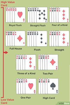 How to Play Poker. Poker is a popular game that's easy to learn but difficult to master. Although it's a card game, poker is also a game of strategy, and you'll need to constantly read the other players to decide when to fold, when to. Casino Party, Fète Casino, Casino Games, Poker Games, Dice Games, Activity Games, Games To Play, Family Card Games, Fun Card Games