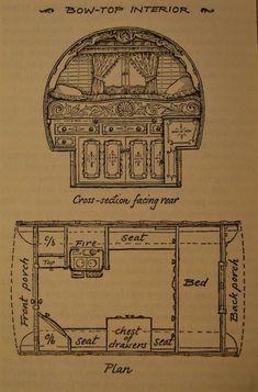 Caravan Gypsy Vardo Wagon: Interior floorplan of a Bow-Top wagon. by lourdes Caravan Gypsy Vardo Wagon: Interior floorplan of a Bow-Top wagon. by lourdes