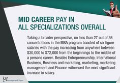 MBA Concentrations With Best Pay on Pinterest | Essay Writing ...