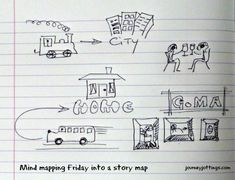 The Laid Back Travel Journal Layout – How to Story-Map Your Day