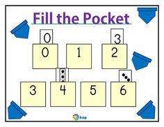 """Fill the Pockets (sums to 6)"" - Combine totals, up to 3, without counting. Supports learning Common Core Standards: 0-K.OA.5, 0-K.OA.1, 0-K.OA.3. [KNP Task # S 2203.1]"