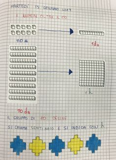 I numeri oltre il 100, classe seconda – Maestra Mihaela Math Worksheets, Math Activities, Cycle 2, Math 2, Math Projects, Math For Kids, Fractions, Kids Education, Teaching Math