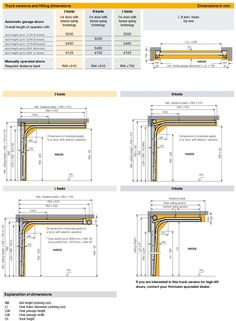 Hormann sectional garage door dimensions for installation