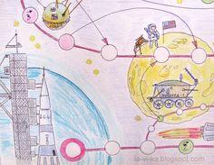 Игра-ходилка Полет на Марс