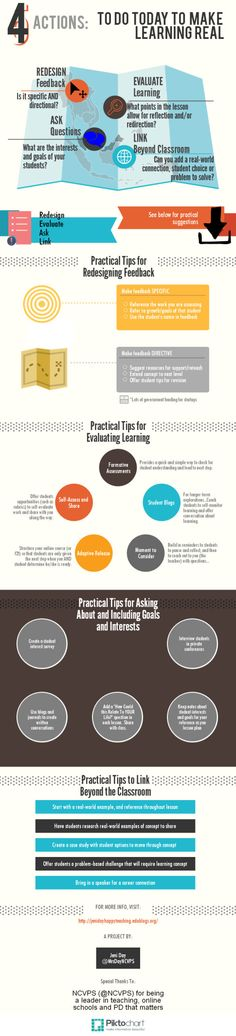 Infografiek: 4 stappen om leren echt te maken | X, Y of Einstein?