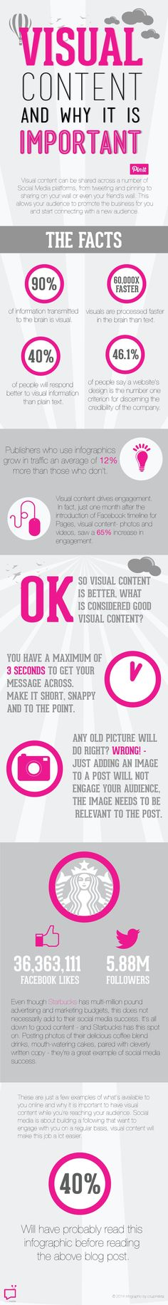 Why Visual Content is important #visualstorytelling