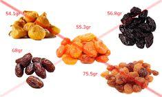 Ghid nutriție LCHF: Ce mâncăm? Fructele și conținutul de carbohidrați | Beauty from Nature Lchf, Keto, Raspberry, Breakfast, Food, Raspberries, Hoods, Meals