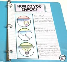 Inferring is a prime example of a critical thinking skill used in classrooms today. Students are asked to read text and analyze it by thinking deeper---way beyond the visual text. This post will provide ideas to help your students learn how to infer.