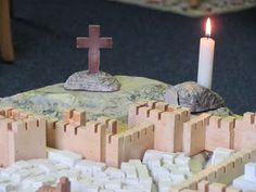 Thoughts from the Sheepfold: The City of Jerusalem