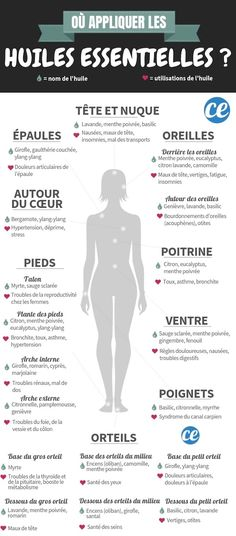 How to choose to choose the right essential oil to use on the skin? - - How to choose to choose the right essential oil to use on the skin? Here is the easy guide to essential oils for use on the skin. Matcha Benefits, Lemon Benefits, Coconut Health Benefits, Yoga Meditation, Yoga Inspiration, Burn Out, Need To Know, Diabetes, Pilates