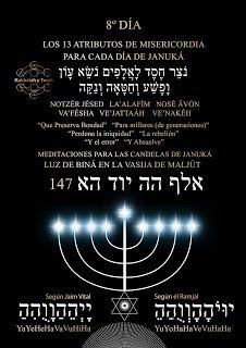 Jewish Beliefs, Holly Spirit, Names Of God, Daily Meditation, Judaism, Hanukkah, Prayers, Lord, Coding
