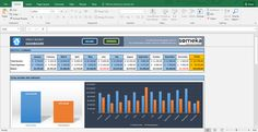 Family Budget - Excel Template  #excel #template#budget