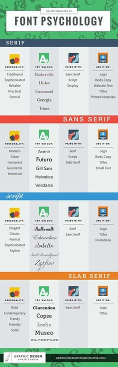 Font inspiration, usage and applications: http://www.xgenplus.com/whats-new/: