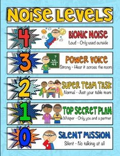 Superhero voice/noise level chart An effective classroom management strategy to control voice and noise level in your… Superhero Classroom Theme, 2nd Grade Classroom, Kindergarten Classroom, Future Classroom, Classroom Themes, Classroom Noise Level, Superhero Behavior Chart, Classroom Charts, Classroom Rules