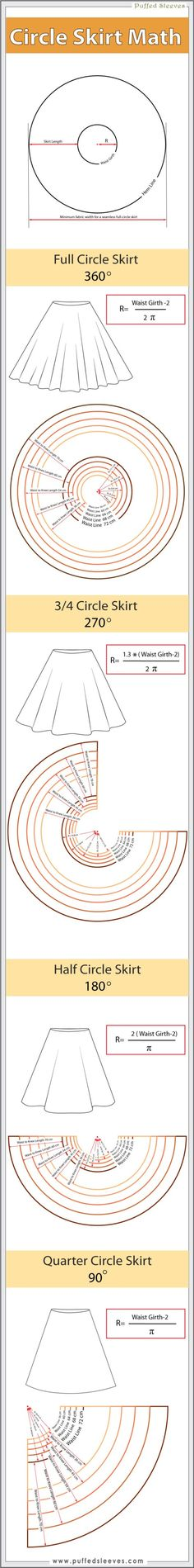 Circle skirt pattern Más
