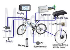 electric bike controller wiring diagram in addition electric motor rh pinterest com electric bike wiring schematic electric bike wiring diagram