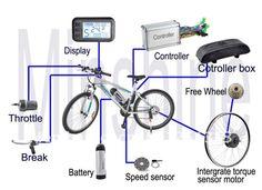 571 best design electrical mechanical images on pinterest in rh pinterest com