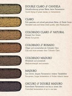 wrapper different colors explained