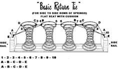 Spring Tying How-to Article How to tie springs