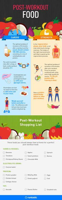 Ernährung vor und nach dem Training - die beste Übersicht für dich