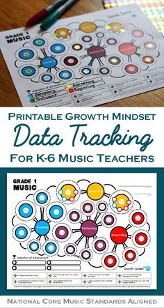 For all my music teacher friends, PIN THIS NOW!! Assess your students' musical progress in a fun new visual way. Help them focus on and value the process of learning using proven Growth Mindset strategies.