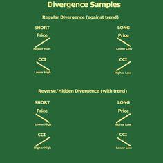 Click to Enlarge  Name: divergencesamples2.gif Size: 14 KB