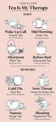 Tea can cure almost anything! Especially the mid day blues! What tea makes you happy? photo cred: #apairandaspareblog