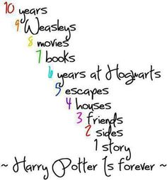 One story that represented my entire childhood and is the trademark of my generation. Harry Potter is Forever.