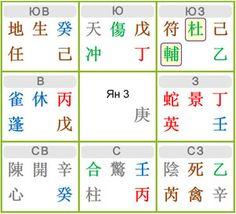 Ци Мень Дунь Цзя - стратегия для привлечения удачи.