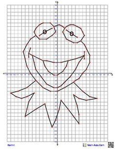 Kermit the Frog Graph Coordinate Graphing Picture (Free) Teaching Math, Maths, Coordinate Geometry, Plane Drawing, Graphing Worksheets, Graph Paper Art, Kermit The Frog, Lesson Plan Templates, Knitting Charts
