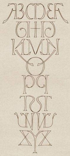 アルファベットを線対称