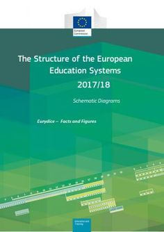 The Structure of the European Education Systems 2017/18: Schematic Diagrams