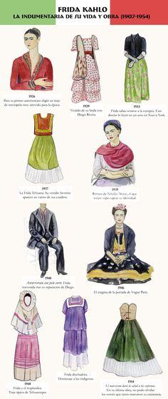 frida kahlo vestimenta - Buscar con Google