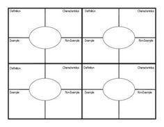 Frayer Model Worksheet  Teaching    Worksheets Math